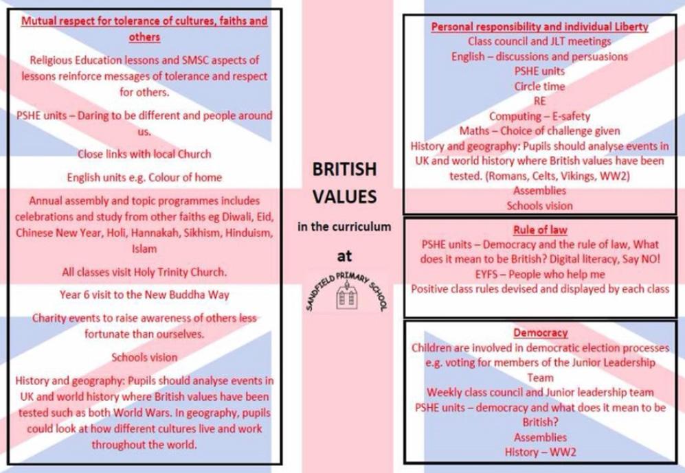 British Values in the Curriculum